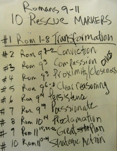 Rescue Markers from Romans