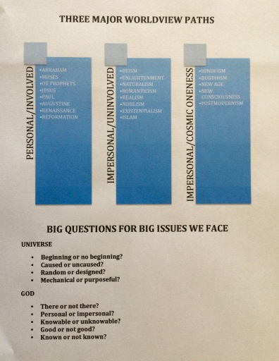 Worldviews and Some Big Questions